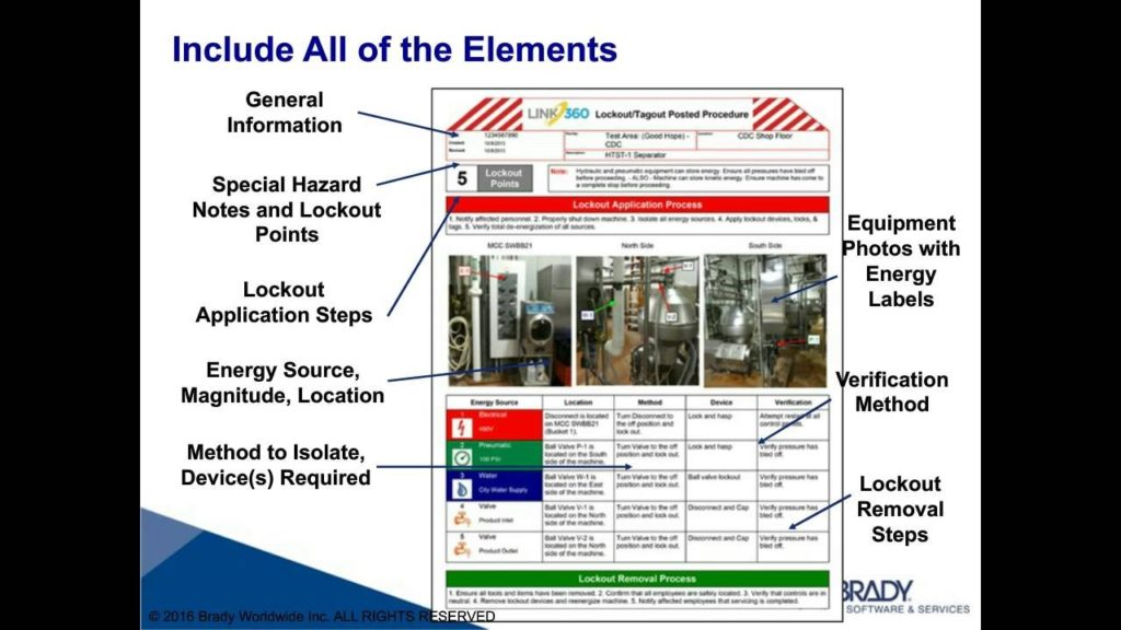 include all of the elements graph